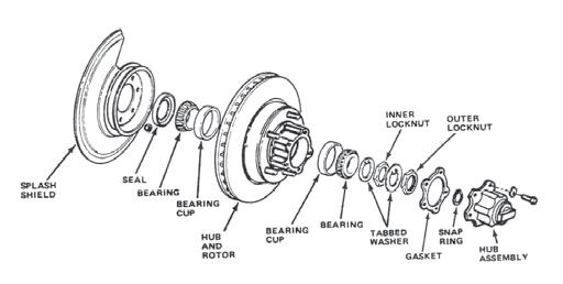 hub and rotor assembly  front axle  - cj 7  8 u0026quot